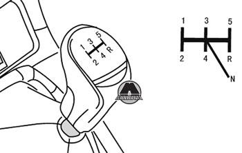 Механическая коробка передач Lifan X50