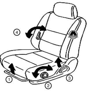 Передние сиденья BYD F3