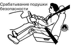 Срабатывание подушек безопасности Brilliance M1
